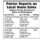 The Poirier Report - April Home Sales - May 29 2015 0600AM