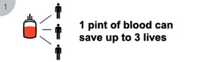 Medium blood drive